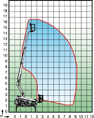 DINO 165XTC диаграмма